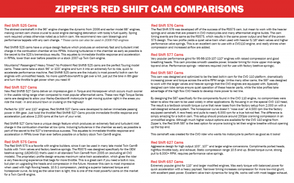 Zipper's Cam Comparison