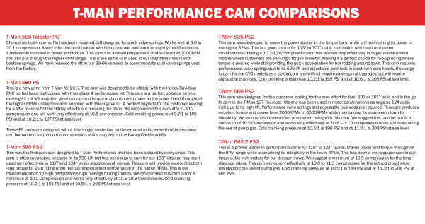 T-Man Cam Comparison