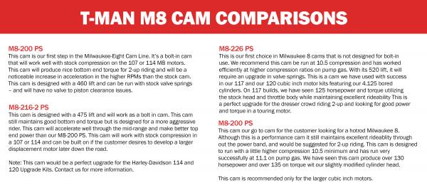 T-Man M8 Cam Comparison