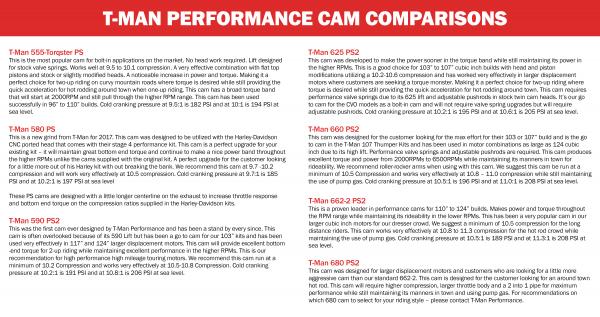 T-Man Cam Comparison