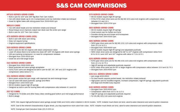 S&S Cam Comparison